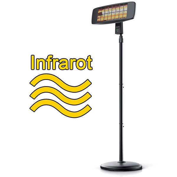 Infrarot-Strahler